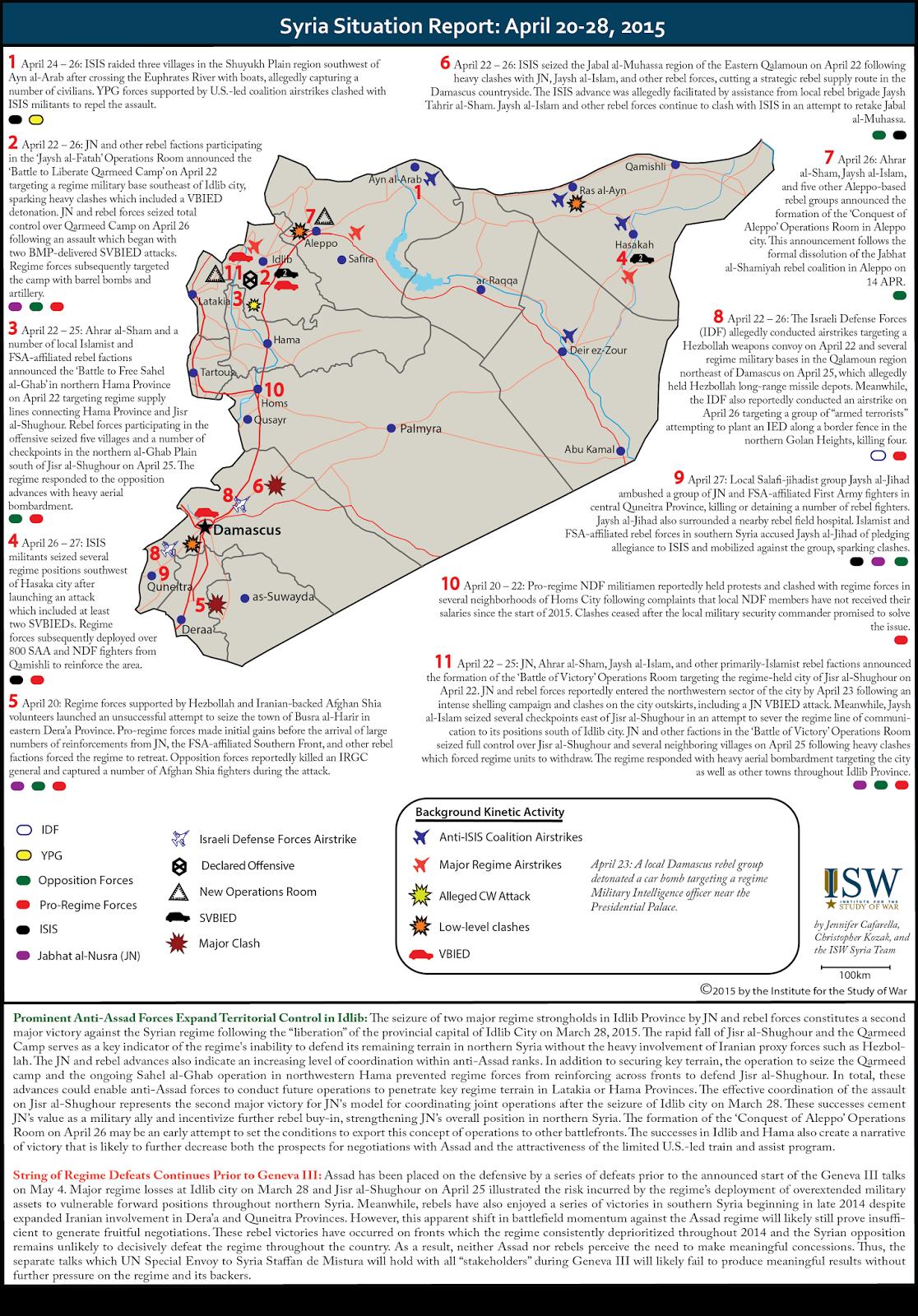 betrokken partijen syrië