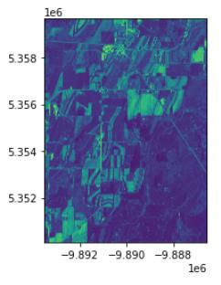 Plot imagery rasterio Python