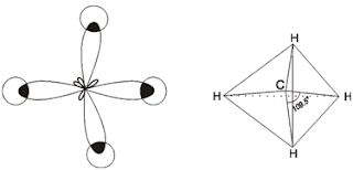 Types of Hybridisation │Chemistry Desk