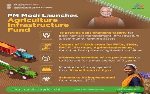 Agri-Infra Fund - किसानों को मिलेगा 1 लाख करोड़ का लोन,आय व रोजगार दोनों में होगी वृद्धि