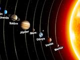 Gezegenler ile ilgili Ayetler