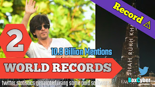 shah rukh khan twitter records 2019. 54th birthday. SRK happy birthday  tags count. reach. world records