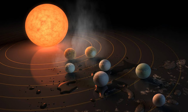 TRAPPIST-1 system planets potentially habitable