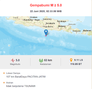 gempa 22 Juni 2020 BMKG