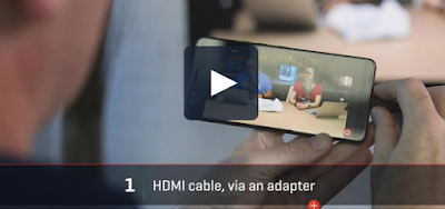 Cara Mudah Menghubungkan Handphone ke TV