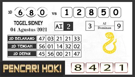 Prediksi Pencari Hoki Sdy Rabu 04-08-2021