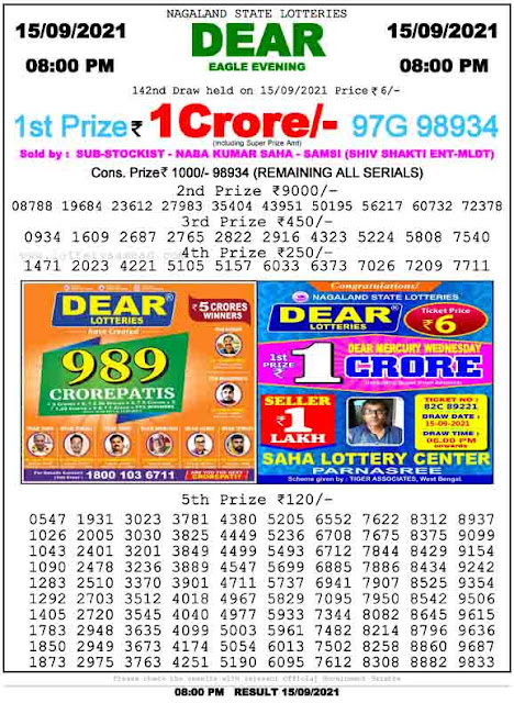 Nagaland State Lottery Result 15.9.2021 Today - 2pm, 6pm, 8pm