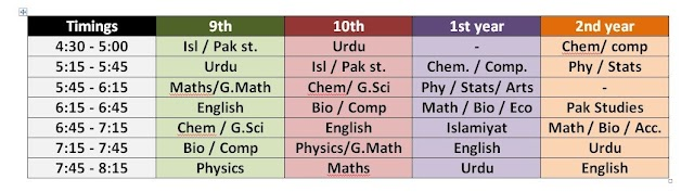 Time Table For All Classes From 06-01-2020