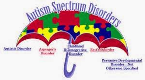 http://www.webmd.com/brain/autism/autism-spectrum-disorders