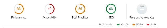 Sora Coin Responsive Business Portfolio Personal Blog Expert Blog Information Blogger Template Theme