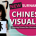 Chinese Characters: Learn Chinese Characters Visually - 林 lín | Learning2060