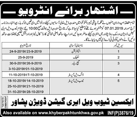 Interview Schedule of Irrigation Department Peshawar for Electrician, Mechanic, Gauge Reader, Tubewell Operator