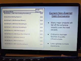 Finance Committee meeting recap - Feb 24, 2021 - ambulance rates, fire truck life cycle; debt overview