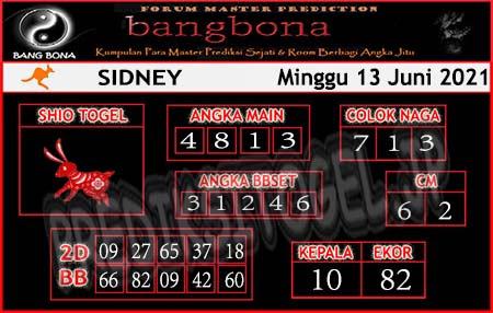 Prediksi Bangbona Sydney Minggu 13 Juni 2021