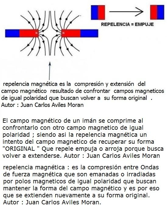 repelencia magnética