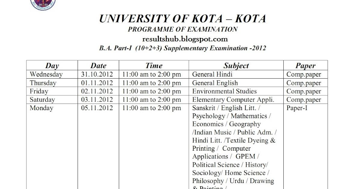 Kota University B A  Part 1 Supplementary Exam 2012 Timetable