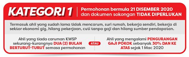 Kategori 1 i-Sinar KWSP Syarat Kelayakkan
