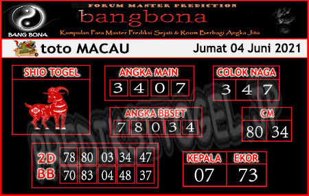 Prediksi Bangbona Toto Macau Jumat 04 Juni 2021