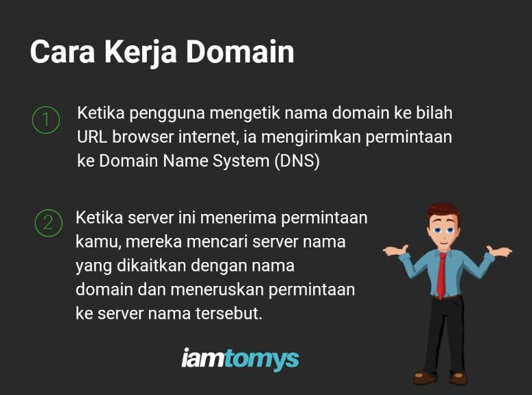 Cara kerja domain