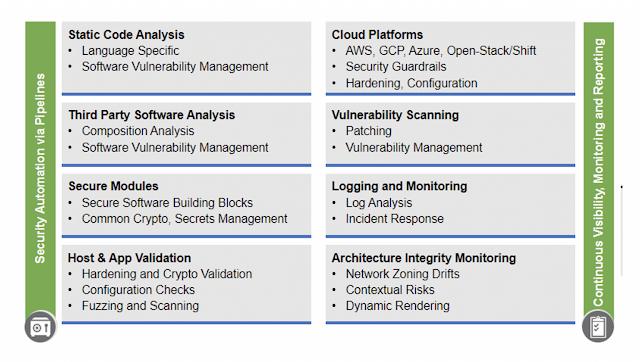 Cisco Prep, Cisco Learning, Cisco Tutorial and Material, Cisco Career, Cisco Guides, Cisco Preparation