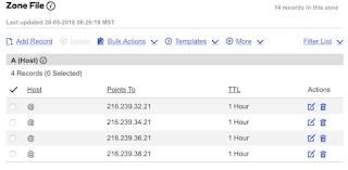 DNS zone file GoDaddy