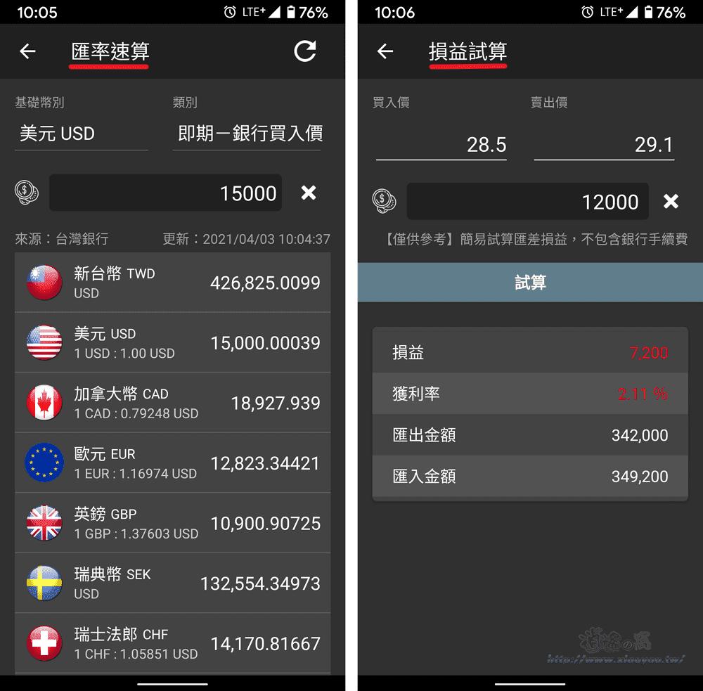 台灣匯率通 App