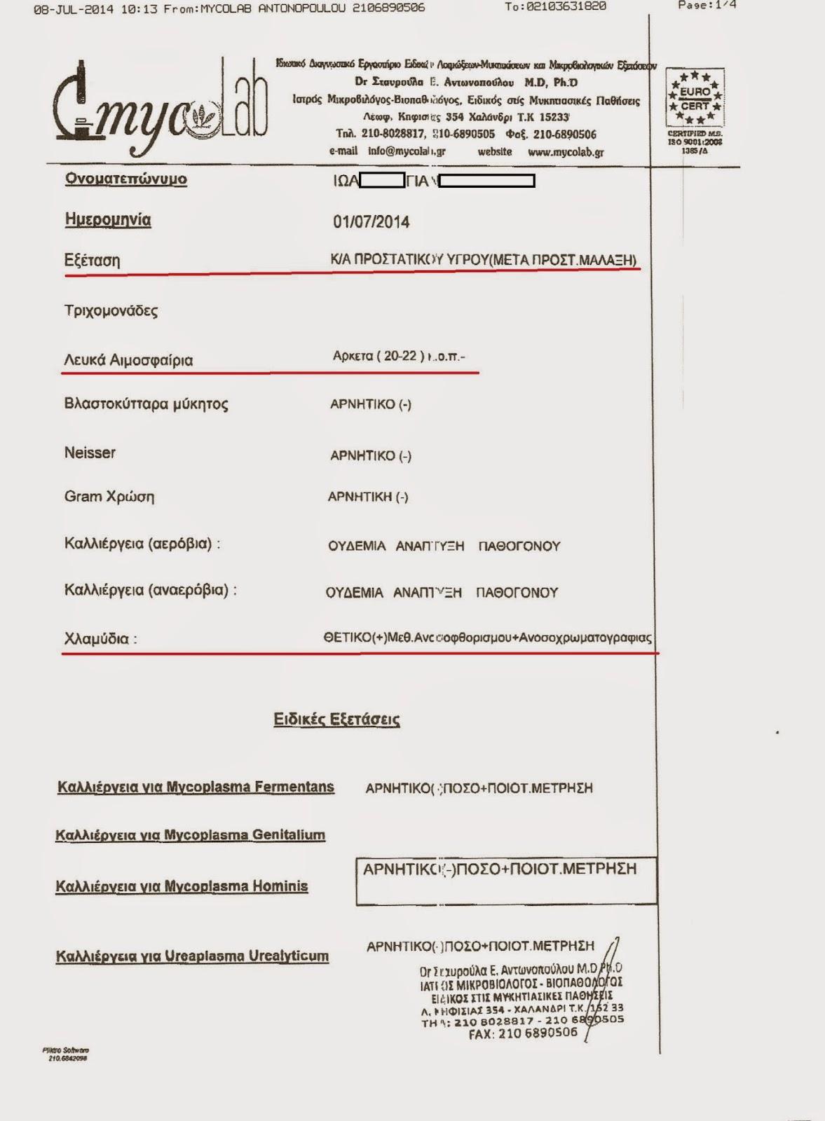 Kúpok ichthyol prosztatagyulladásos orvosok véleménye