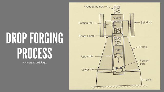 Drop forging process