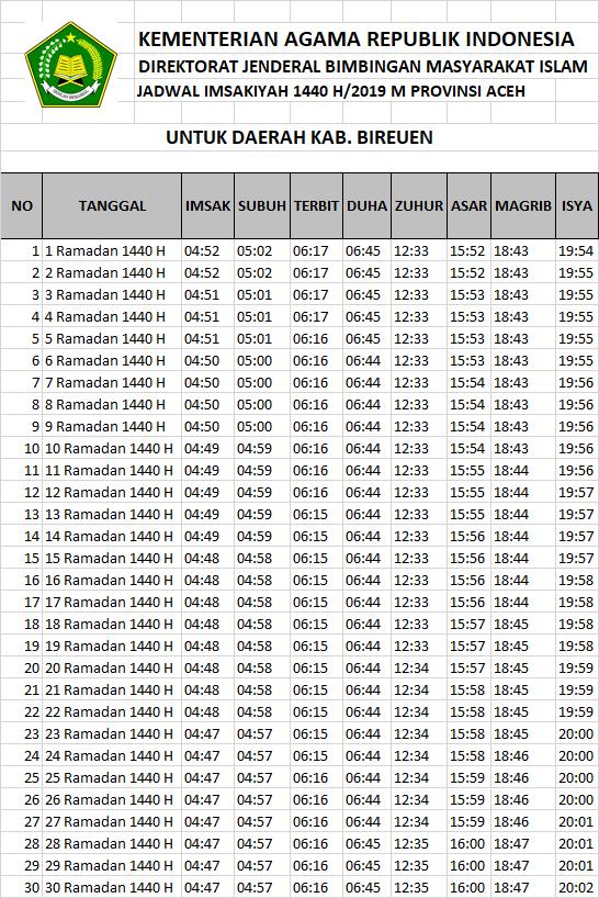 Jadwal Sholat dan Imsakiyah Bireuen Kabupaten-Ramadhan 2019-Waktu Maghrib, Waktu Imsak, dan Waktu Shubuh di Wilayah Kabupaten Bireuen dan Sekitarnya-Bulan Puasa 2019-1440 Hijriyah.
