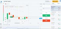 Trade Genuine From Online Trading Platform   Online Trading Tips