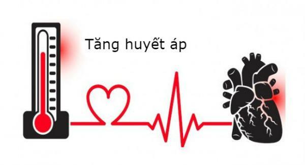 Tăng huyết áp cướp đi sinh mạng hàng triệu người mỗi năm