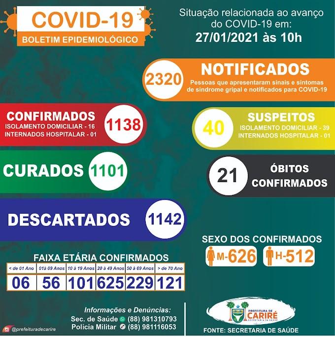 Boletim do Covid-19 deste dia 27 de janeiro, em Cariré-CE