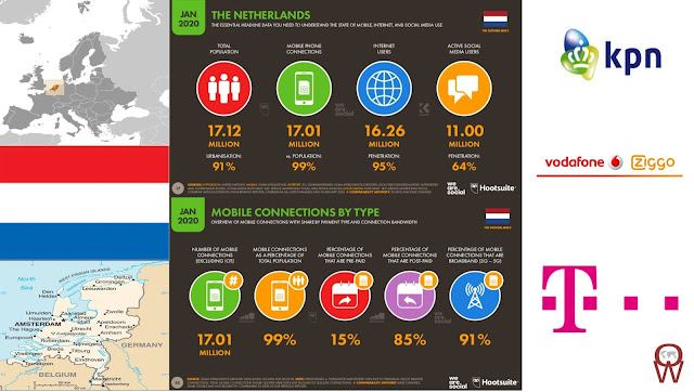 The Netherlands is Getting Ready for 5G Network Rollout