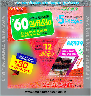 Keralalotteriesresults.in, akshaya today result: 26-2-2020 Akshaya lottery ak-434, kerala lottery result 26.2.2020, akshaya lottery results, kerala lottery result today akshaya, akshaya lottery result, kerala lottery result akshaya today, kerala lottery akshaya today result, akshaya kerala lottery result, akshaya lottery ak.434 results 26-02-2020, akshaya lottery ak 434, live akshaya lottery ak-434, akshaya lottery, kerala lottery today result akshaya, akshaya lottery (ak-434) 26/02/2020, today akshaya lottery result, akshaya lottery today result, akshaya lottery results today, today kerala lottery result akshaya, kerala lottery results today akshaya 26 2 20, akshaya lottery today, today lottery result akshaya 26/2/20, akshaya lottery result today 26.02.2020, kerala lottery result live, kerala lottery bumper result, kerala lottery result yesterday, kerala lottery result today, kerala online lottery results, kerala lottery draw, kerala lottery results, kerala state lottery today, kerala lottare, kerala lottery result, lottery today, kerala lottery today draw result, kerala lottery online purchase, kerala lottery, kl result,  yesterday lottery results, lotteries results, keralalotteries, kerala lottery, keralalotteryresult, kerala lottery result, kerala lottery result live, kerala lottery today, kerala lottery result today, kerala lottery results today, today kerala lottery result, kerala lottery ticket pictures, kerala samsthana bhagyakuri