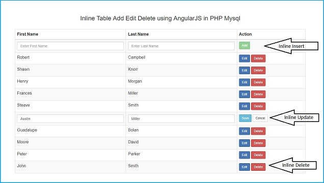 AngularJS Inline CRUD with PHP