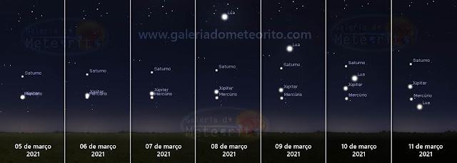 Encontro Júpiter Mercúrio e Saturno e Lua em março de 2021