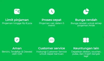 Pinjaman Online Cepat Hanya KTP Tanpa Jaminan Kredit Pintar