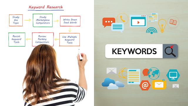 cara menentukan keyword artikel