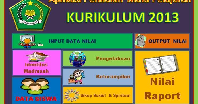 Aplikasi Penilaian Untuk Guru Mata Pelajaran Kurikulum 2013
