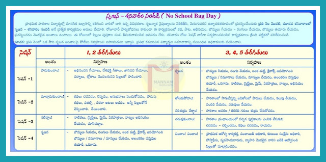 "No School Bag Day in AP Schools - Srujana Saturday Time Table for Primary Schools    No School Bags Day in AP Primary schools - Srujana - Sanivaaram Sandadi - Saturday Time Table for Primary Schools on Saturday inAP . No School Bag Day in AP Promary schools Time table - Every Saturday AP schools Time Table for Primary Schools on Saturday. Time Table for NO SCHOOL BAG DAY. AP Govt is implementing NO Bags Day on Every Day and prescribed activities to be taken up on Saturday instead of routine Academic activities. Here is the timetable for NO Bags Day on Saturday for 1-5th Classes. It is also named as ""Srujana - Sanivaaram Sandadi"". The complete details in Telugu as given in Primary School Academic Calendar."