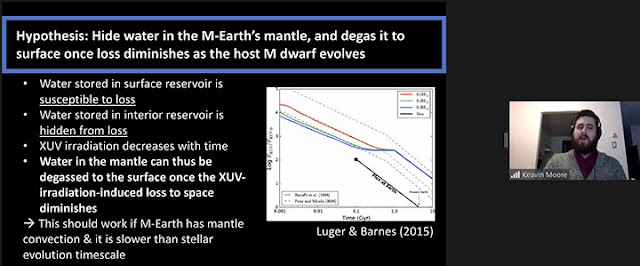 Hide the water on M-dwarf planets until later recovery (Source: Keavin Moore, Habitable Worlds 2021)