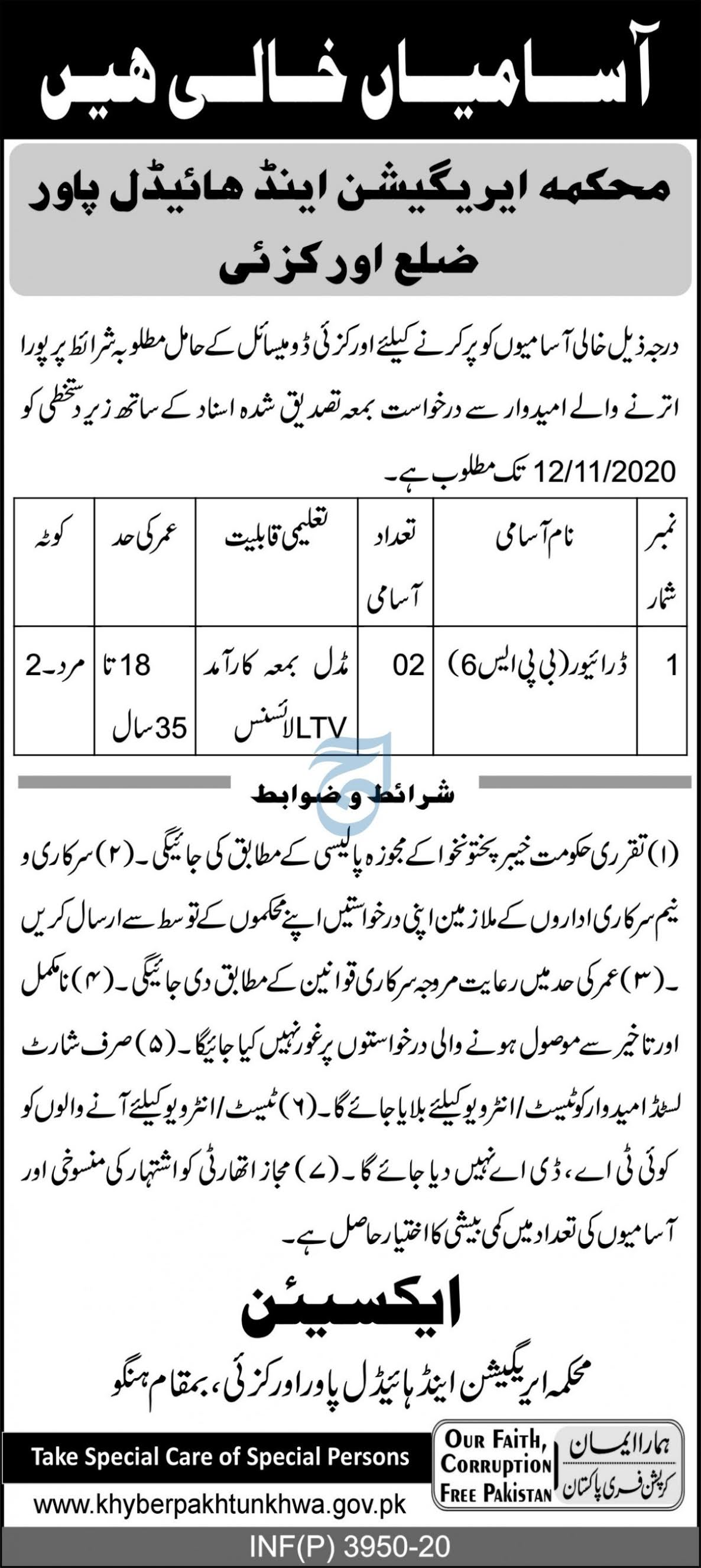 Irrigation Department Job Advertisement in Pakistan