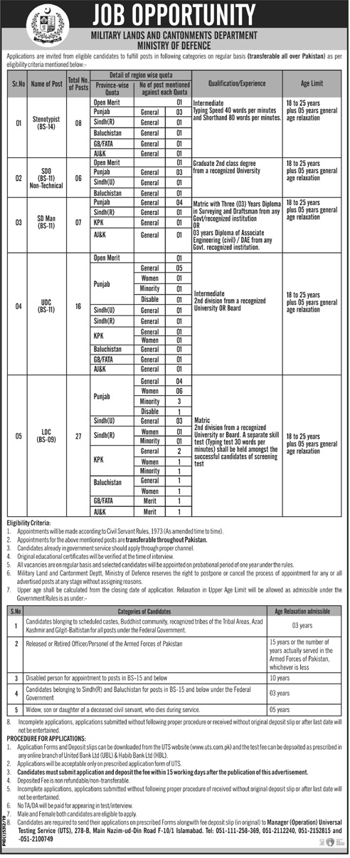 Job Opportunity Military Land and Cantonments Department, Ministry of Defense Islamabad