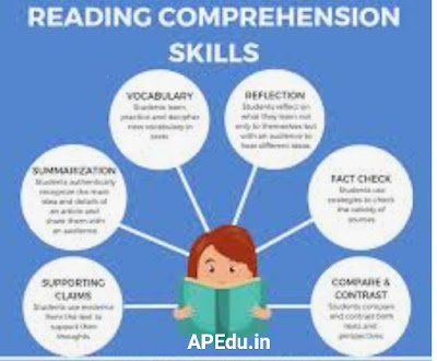 How to Develop Reading Comprehension.