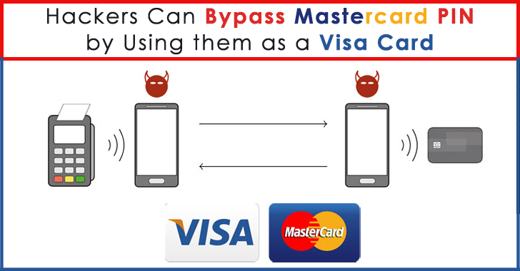 Hackers Bypass Mastercard PIN