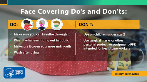 face masks and coverings CDC