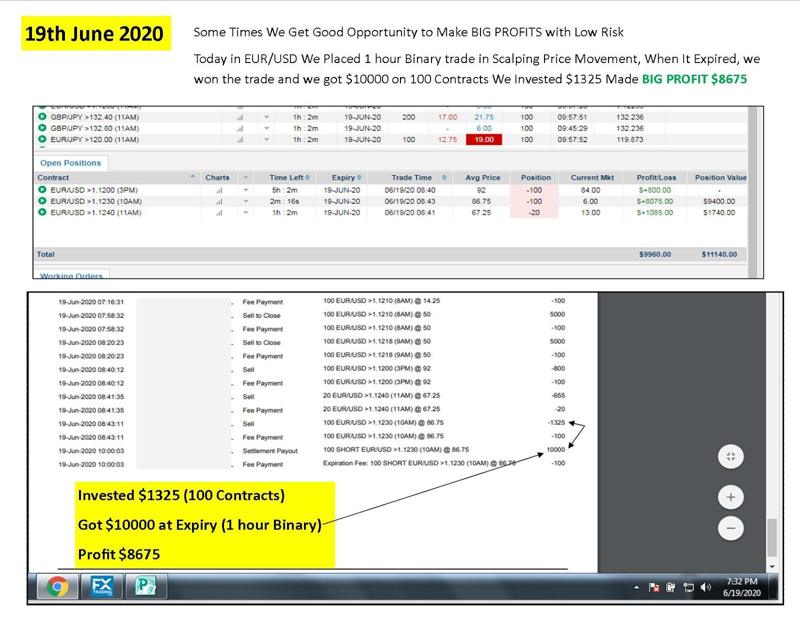 Managed Binary Options Trading Accounts