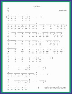 not angka ketabo lagu daerah sumatera utara