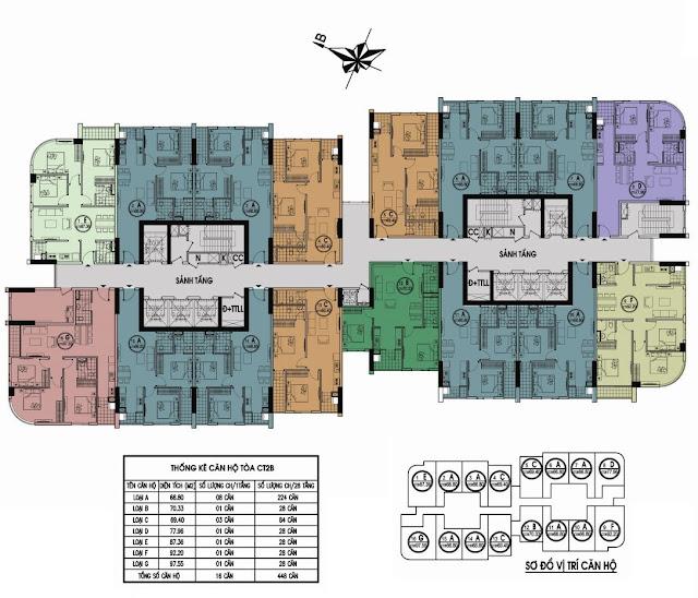 Mặt bằng và thống kê căn hộ tại tòa CT2B + CT3 Gelexia Riverside