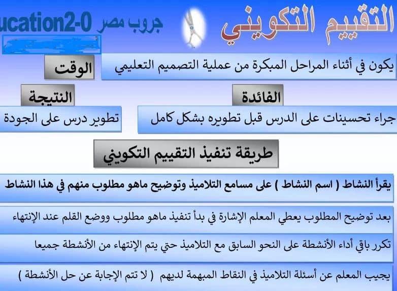 التقييم التكويني.. اللغة العربية المحور الأول من أكون ؟ للصف الثاني الابتدائي 2020 2